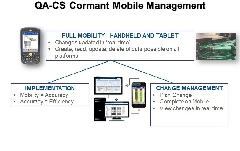 QA-CS Cormant Mobile Management