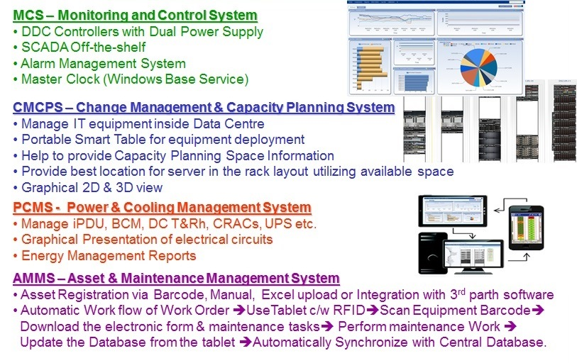 QA-CS DCIM Software Modules 2